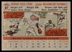 1956 Topps #87  Dean Stone  Back Thumbnail