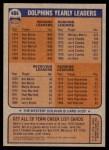 1976 Topps #464   Dolphins Team Checklist Back Thumbnail