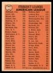 1966 Topps #226   -  Mickey Lolich / Sam McDowell / Denny McLain / Sonny Siebert AL Strikeout Leaders Back Thumbnail