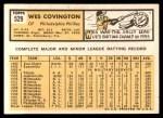 1963 Topps #529  Wes Covington  Back Thumbnail