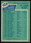1976 O-Pee-Chee NHL #146   Blues Team Back Thumbnail