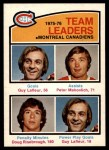1976 O-Pee-Chee NHL #388   -  Guy Lafleur / Peter Mahovlich / Doug Risebrough Canadiens Leaders Front Thumbnail
