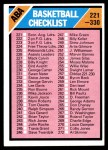 1975 Topps #257   Checklist Front Thumbnail