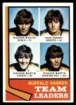 1974 Topps #42   -  Richard Martin / Rene Robert Sabres Leaders Front Thumbnail