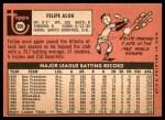 1969 Topps #300  Felipe Alou  Back Thumbnail