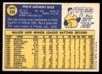1970 Topps #359  Phil Roof  Back Thumbnail