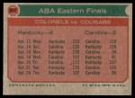 1973 Topps #207   ABA Eastern Finals Back Thumbnail