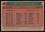 1973 Topps #208   ABA Championship Back Thumbnail