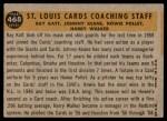 1960 Topps #468   -  Johnny Keane / Howie Pollet / Ray Katt / Harry Walker Cardinals Coaches Back Thumbnail