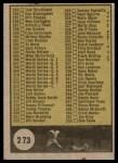 1961 Topps #273 A  Checklist 4 Back Thumbnail