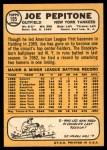 1968 Topps #195  Joe Pepitone  Back Thumbnail