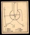 1948 Bowman #23   Double Cut Off Post Front Thumbnail