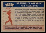 1959 Fleer #2   -  Ted Williams / Babe Ruth Ted's Idol Back Thumbnail