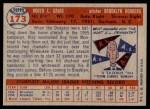 1957 Topps #173  Roger Craig  Back Thumbnail