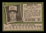 1971 Topps #42 xLGT Boots Day  Back Thumbnail