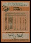 1978 Topps #77  Gerry Hart  Back Thumbnail