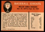 1961 Fleer #46  Miller Huggins  Back Thumbnail