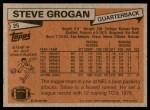 1981 Topps #25  Steve Grogan  Back Thumbnail