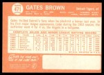1964 Topps #471  Gates Brown  Back Thumbnail