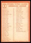 1964 Topps #4 AP  -  Whitey Ford / Camilo Pascual / Jim Bouton AL Pitching Leaders Back Thumbnail