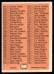 1966 Topps #517 W  Checklist 7 Back Thumbnail