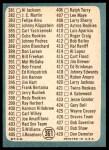 1965 Topps #361 SLD  Checklist 5 Back Thumbnail