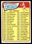 1965 Topps #273   Checklist 4 Front Thumbnail