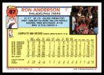 1992 Topps #87  Ron Anderson  Back Thumbnail
