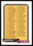 1992 Topps #197   Checklist 1-99 Front Thumbnail