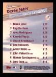 1999 Topps #230   -  Derek Jeter League Leaders Back Thumbnail