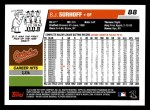 2006 Topps #88  B.J. Surhoff  Back Thumbnail