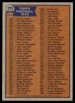 1976 Topps #273   Checklist Back Thumbnail