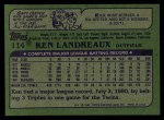 1982 Topps #114  Ken Landreaux  Back Thumbnail