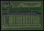1982 Topps #643  Pete Vuckovich  Back Thumbnail