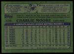 1982 Topps #308  Charlie Moore  Back Thumbnail