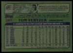 1982 Topps #387  Tom Veryzer  Back Thumbnail