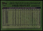 1982 Topps #787  Fred Stanley  Back Thumbnail