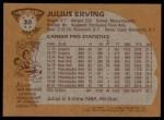 1981 Topps #30  Julius Erving  Back Thumbnail