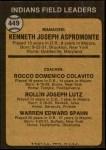 1973 Topps #449 ORG  -  Ken Aspromonte / Rocky Colavito / Joe Lutz / Warren Spahn Indians Leaders Back Thumbnail