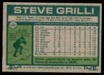 1977 Topps #506  Steve Grilli  Back Thumbnail