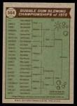 1976 Topps #564   -  Kurt Bevacqua  Bubble Gum Champ Back Thumbnail