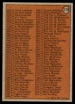 1972 Topps #378 STR  Checklist 4 Back Thumbnail