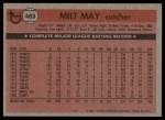 1981 Topps #463  Milt May  Back Thumbnail