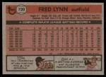 1981 Topps #720  Fred Lynn  Back Thumbnail