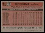 1981 Topps #415  Ben Oglivie  Back Thumbnail