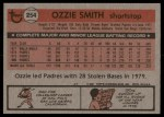 1981 Topps #254  Ozzie Smith  Back Thumbnail