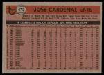 1981 Topps #473  Jose Cardenal  Back Thumbnail