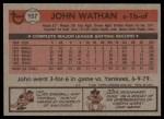 1981 Topps #157  John Wathan  Back Thumbnail