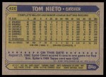 1987 Topps #416  Tom Nieto  Back Thumbnail