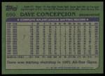 1982 Topps #660  Dave Concepcion  Back Thumbnail